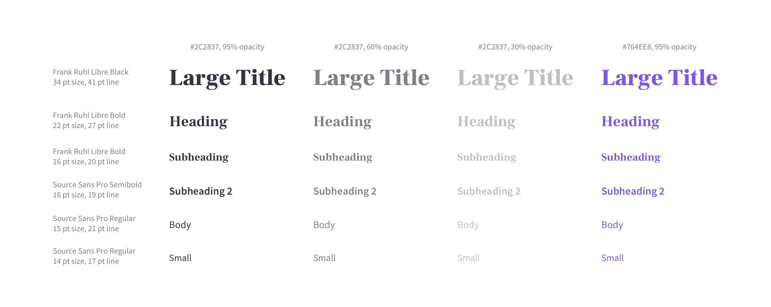 Bhuku typography