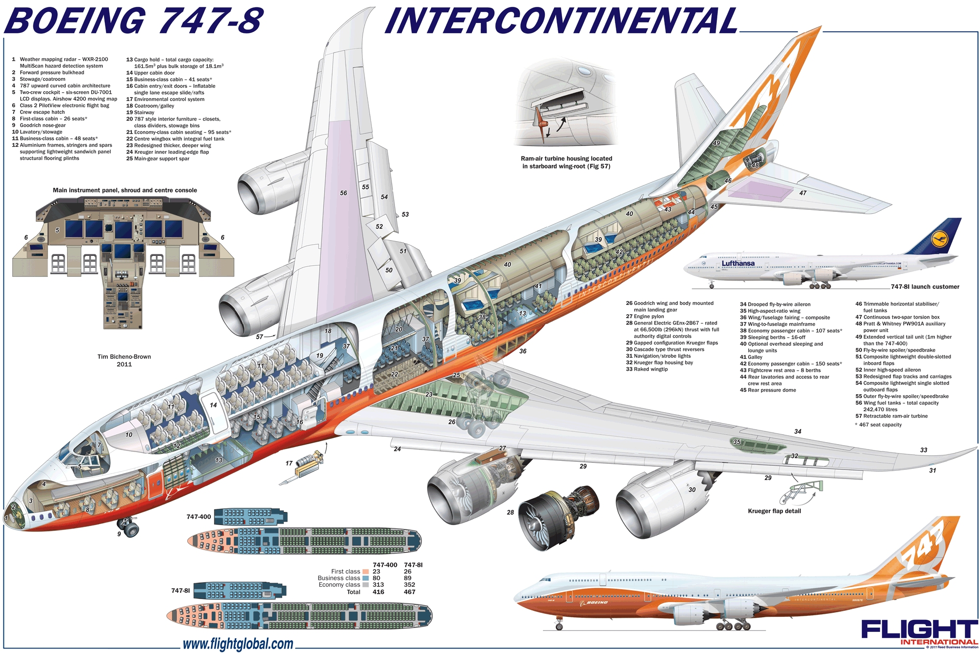 Diagram Of Inside Of A 747 - Wiring Diagram Third Level on boeing engine, boeing fuel tank, boeing dimensions, boeing wiring symbols, boeing assembly, boeing wiring design, boeing exploded view, boeing antenna,