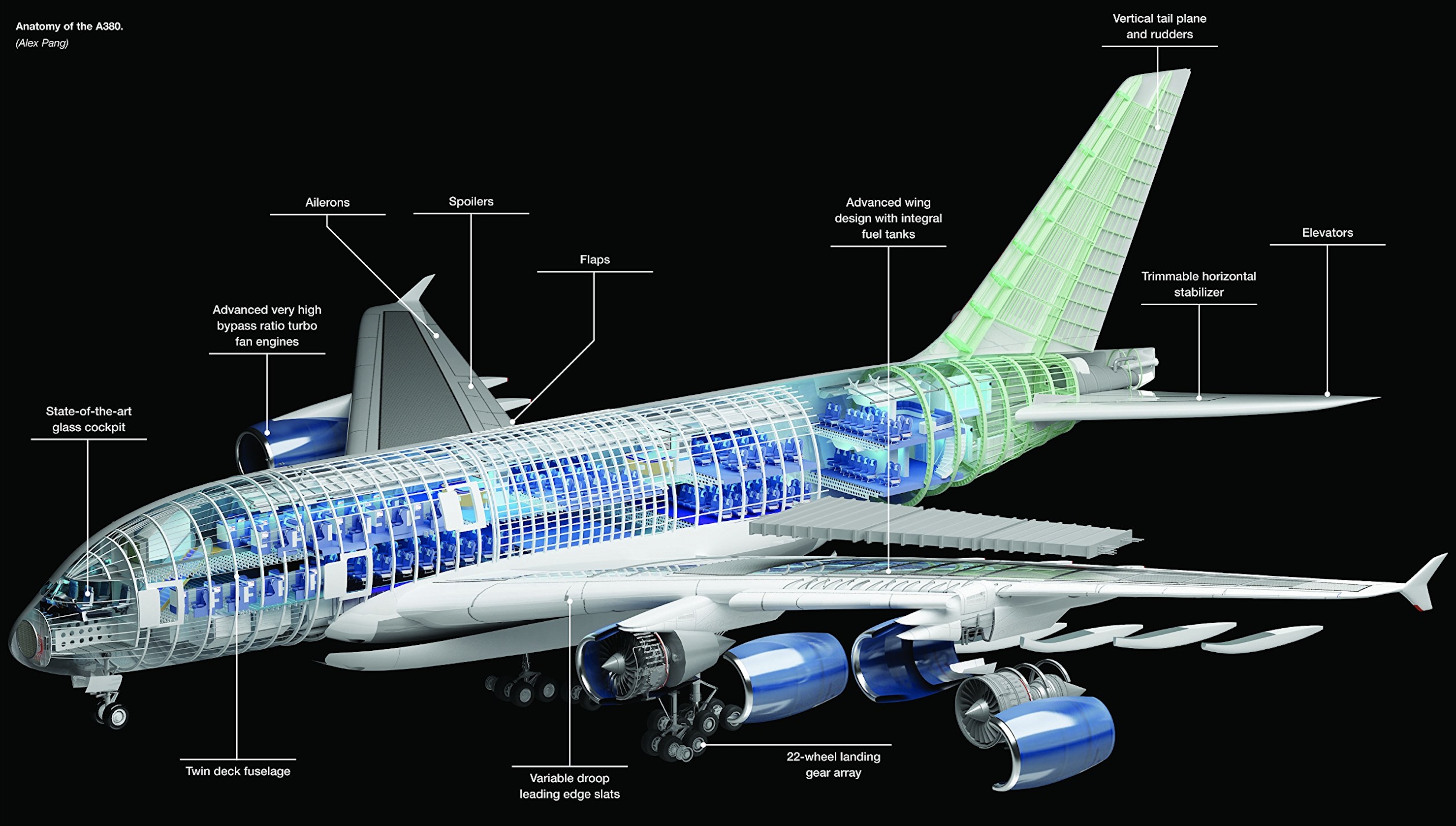 Boeing 747-8 and Airbus 380 can be considered as two giants manufactured by different airline companies. You might be interested in getting to know about the differences that exist in between these two airplanes and figuring out which one is the best.