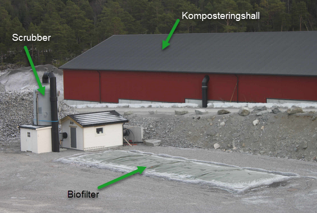 Oversiktsbilde Vestnes Renovasjon (komposteringshall, scrubber, biofilter).
