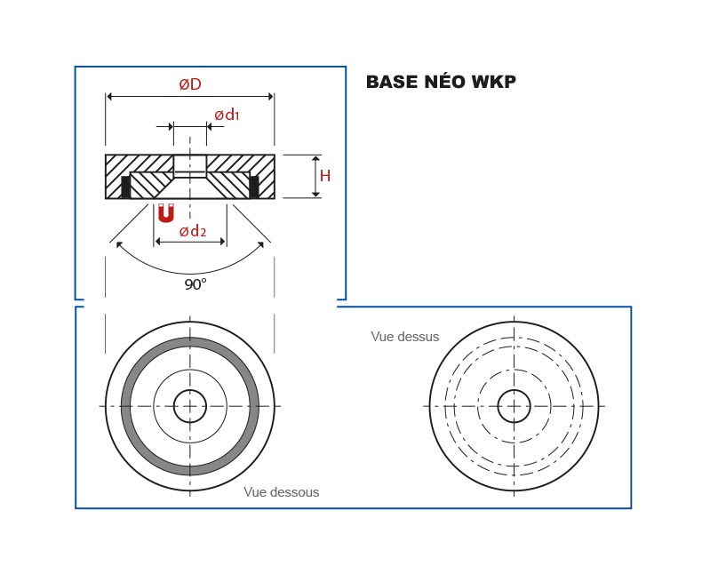 Plan de la Base Neo WKP