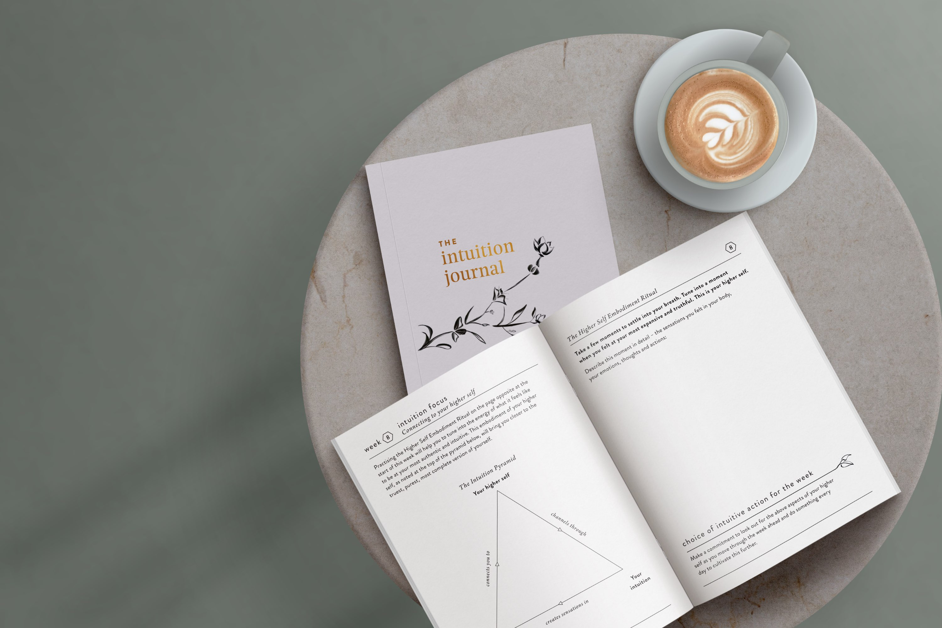 The Intuition Journal by Jo ChunYan Spread Higher Self Versus Infinite Wisdom Product Shot 9781786782793