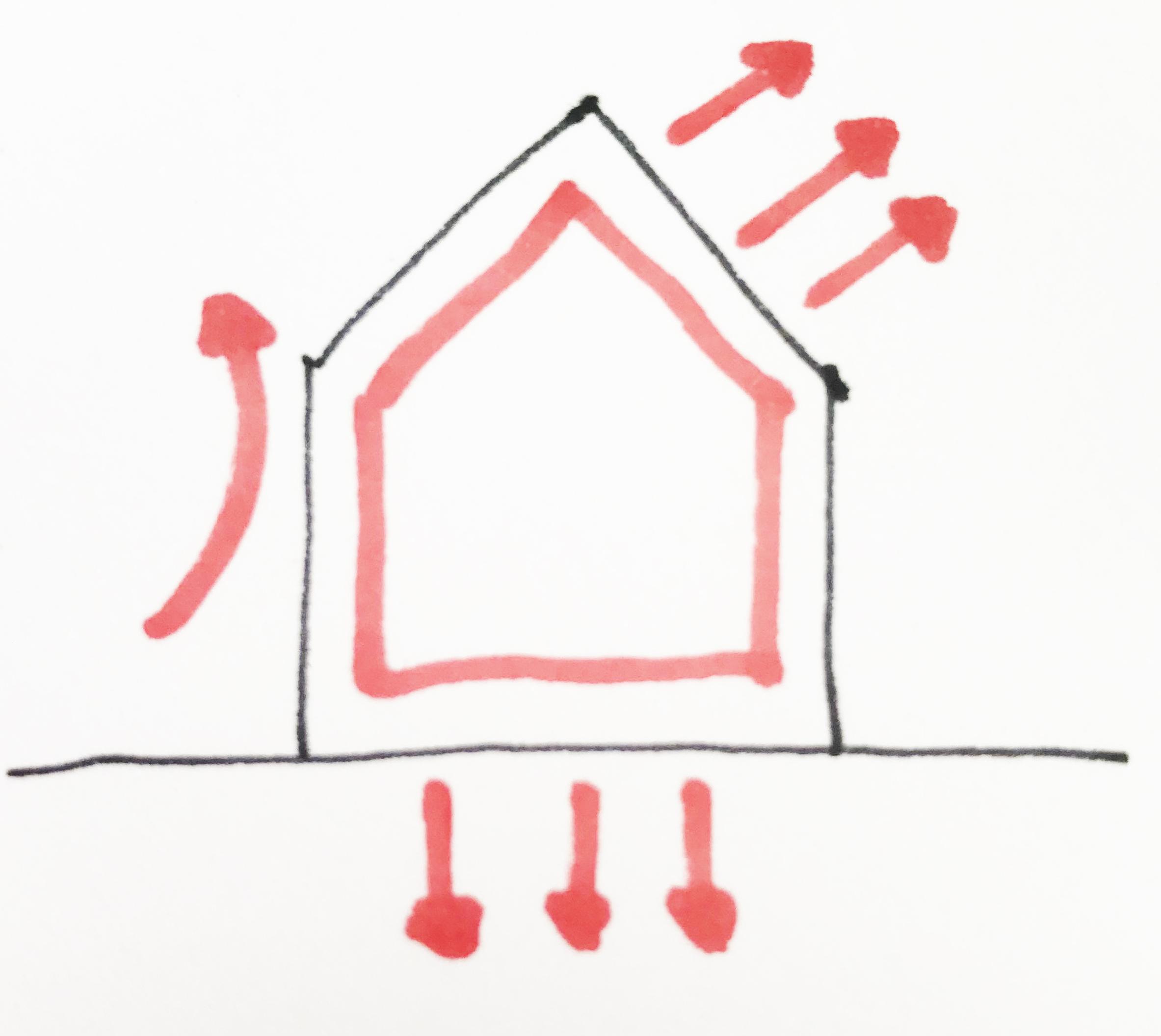 building heat loss