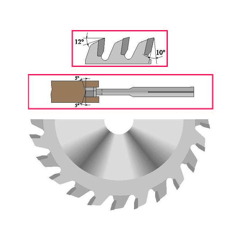 Panze circulare - incizor reglabil
