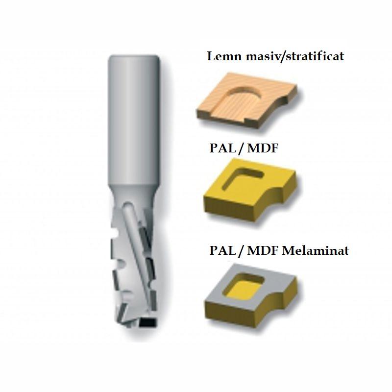 Freza diamantata elicoidala, Z2 efectiv