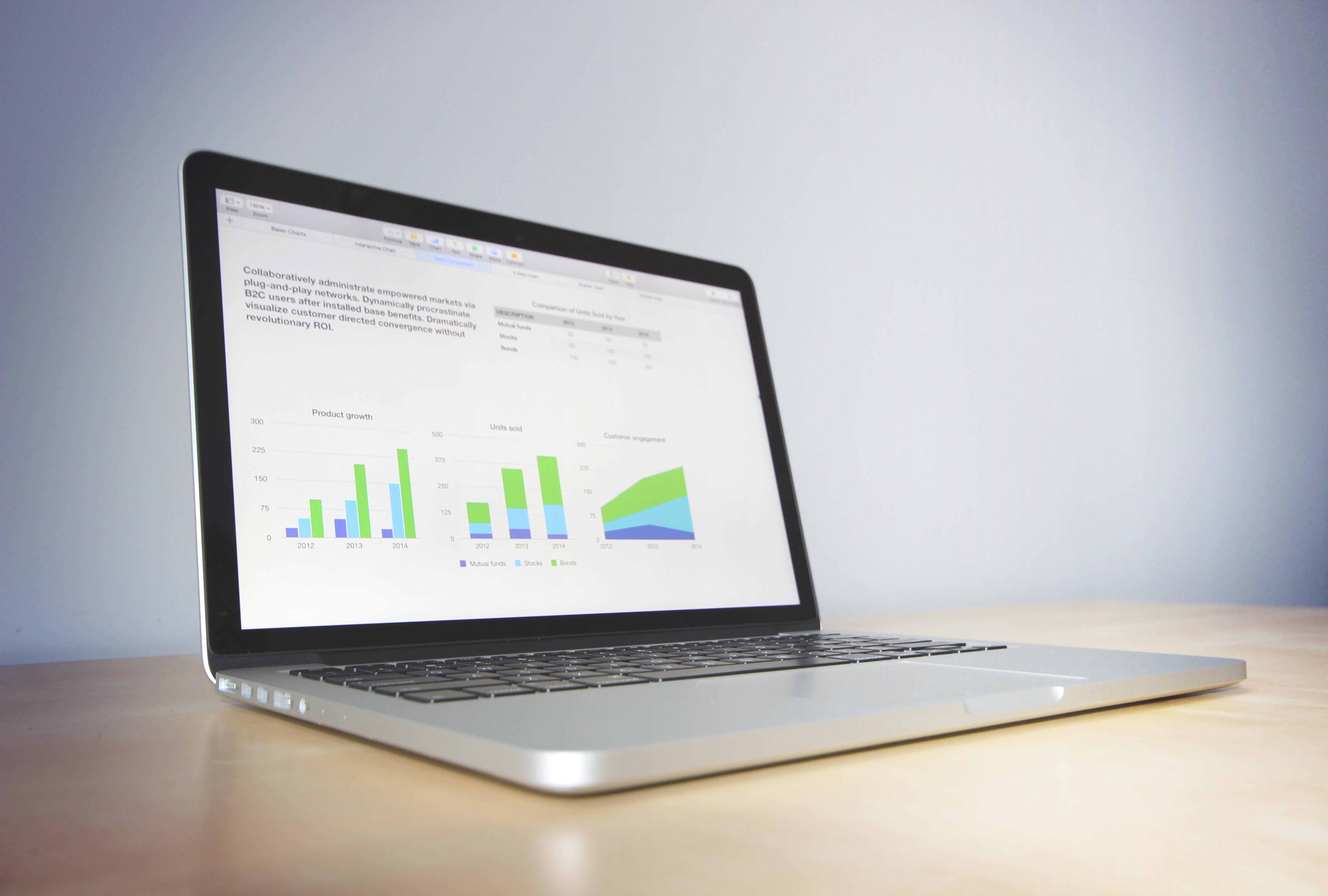 Die E-Commerce Agentur Proxation überprüft und trackt ihren Amazon Erfolg