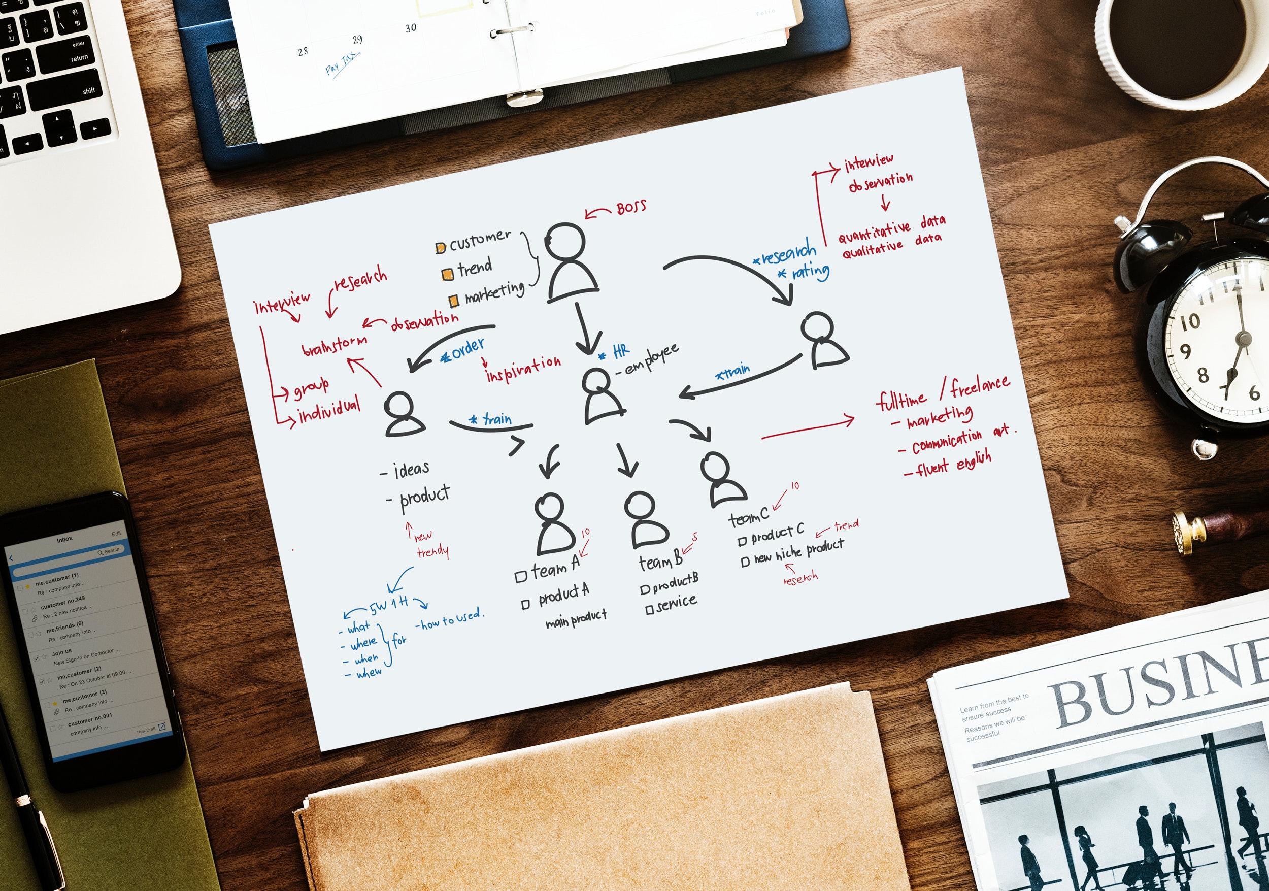 Proxation glänzt mit professionellem Shop Konzeptionierungsmanagement