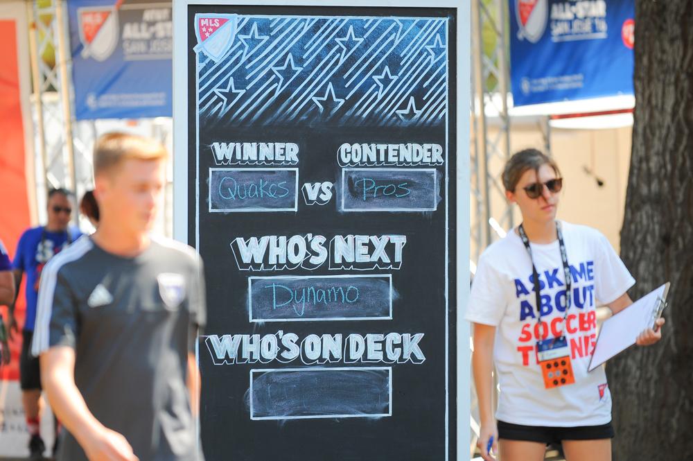 Winner vs Contender