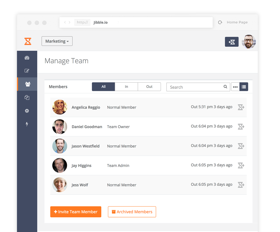 A screenshot of Team Members overview