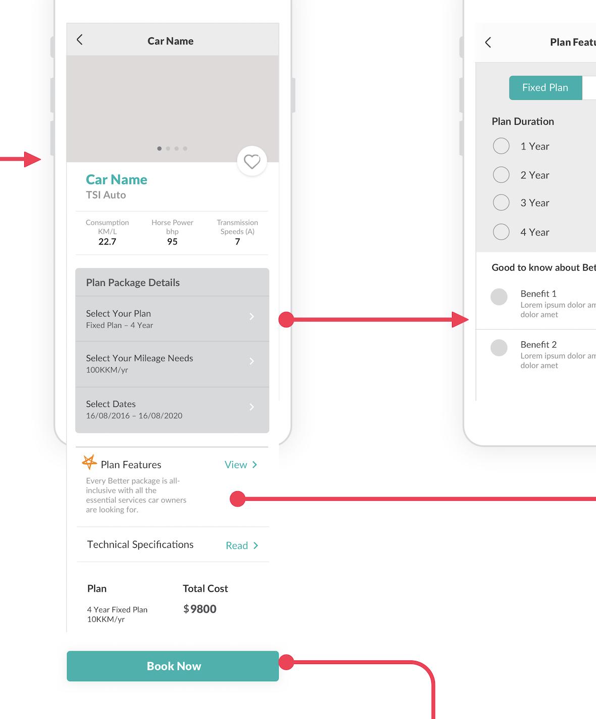Wireframes of Better's app