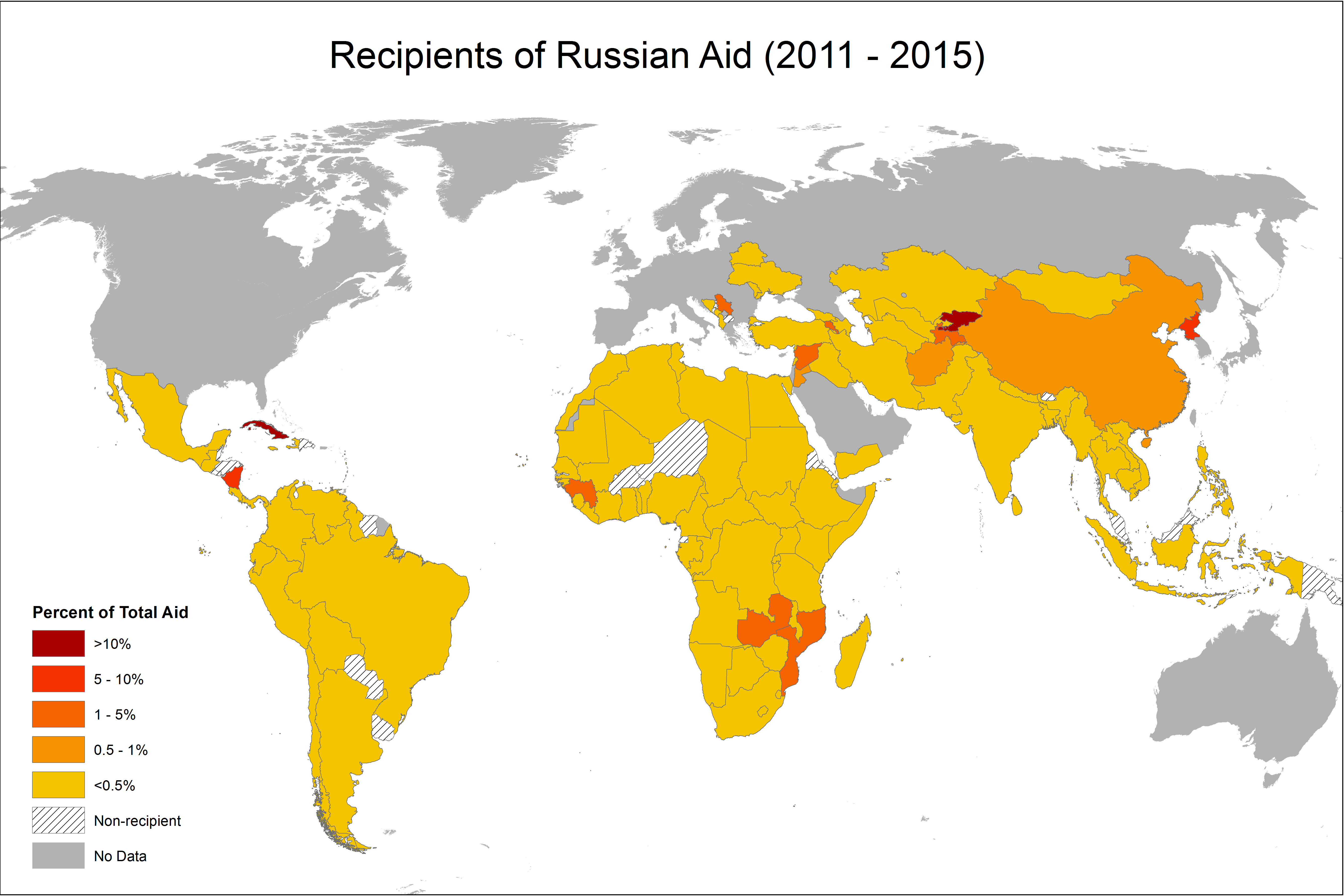 Russia S Foreign Aid Re Emerges