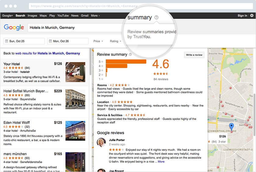 micro reviews for hotels