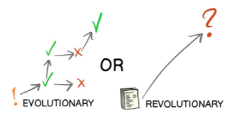 Evolutionary Change - Moving Away From What Doesn't Work. Revolutionary Change - Pre-Defined Future End-State