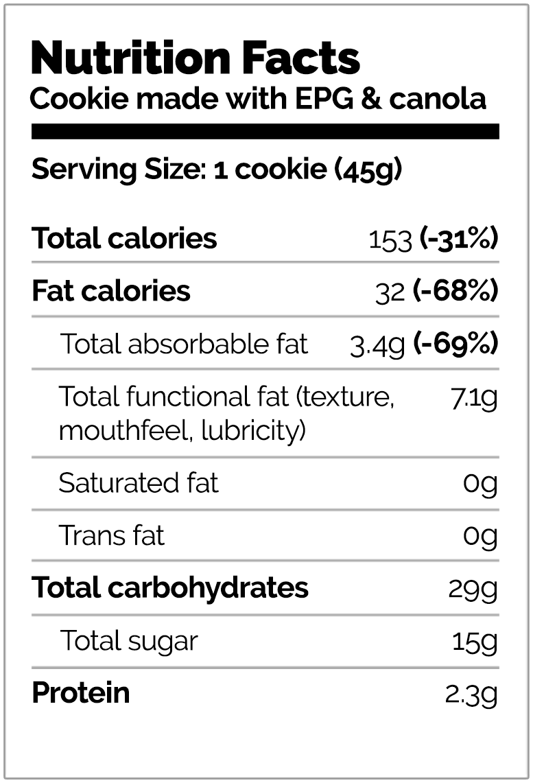 Cookie made with EPG nutritional label comparison