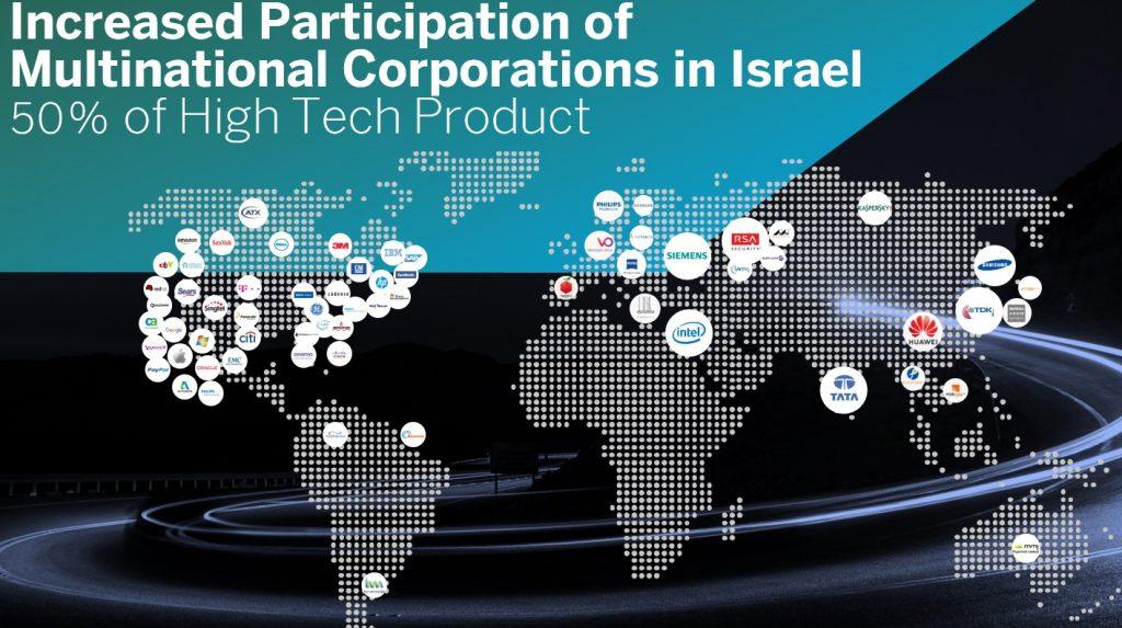 Une diapositive fournie par l'autorité israélienne de l'innovation montrant l'activité multinationale en Israël.  Courtoisie