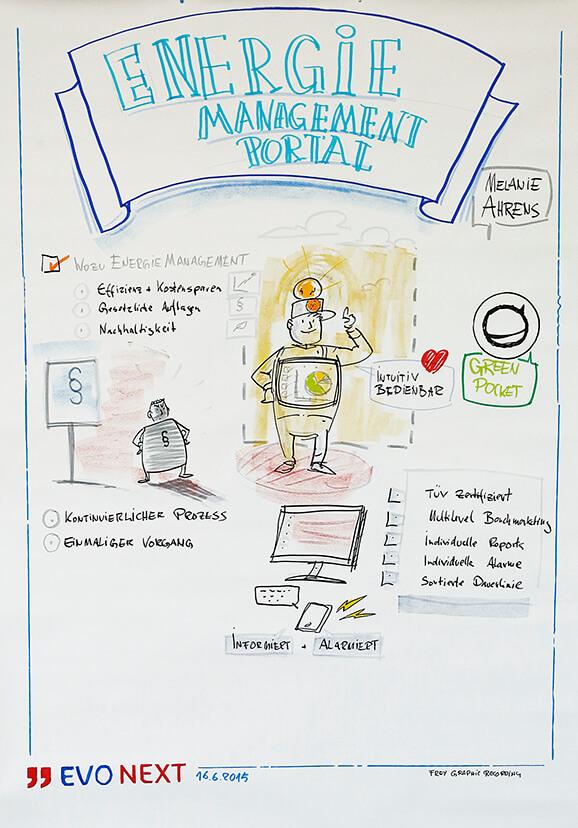 Energiemanagement Portal