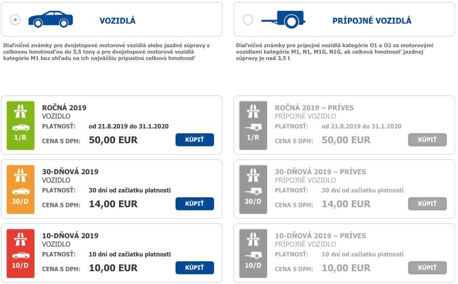 Slovenské dálniční známky. Roční (zelená za 50euro), měsíční (oranžová za 14euro) a desetidenní (červená za 10 euro).