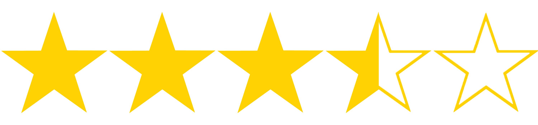 3,5 hvězdičky z 5, kterými jsme ohodnotili maximální výši půjčky od Home Creditu. Půjčit si můžete až 250 000 Kč.