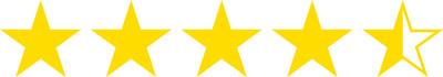 4,5 hvězdičky z 5, kterými jsme ohodnotili počet obchodů, se kterými spolupracuje cashback Tipli.
