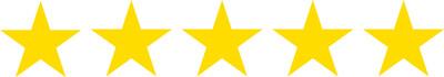 5 hvězdiček z 5, kterými jsme v recenzi fondu ČSOB Bohatství ohodnotili důvěryhodnost ČSOB.
