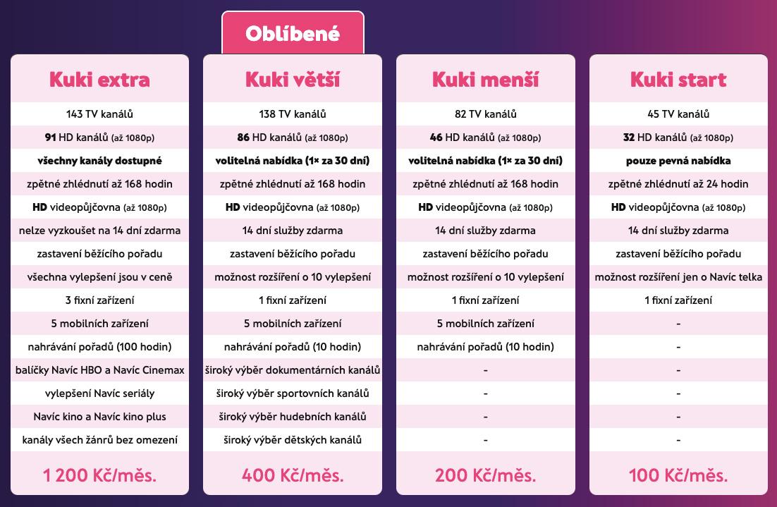 Ceník internetové televize Kuki. Tarify začínají na 200 korunách za měsíc a končí na 1 200 korunách za měsíc.