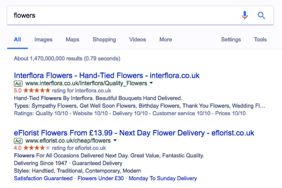 What's the deal with Google AdWords?