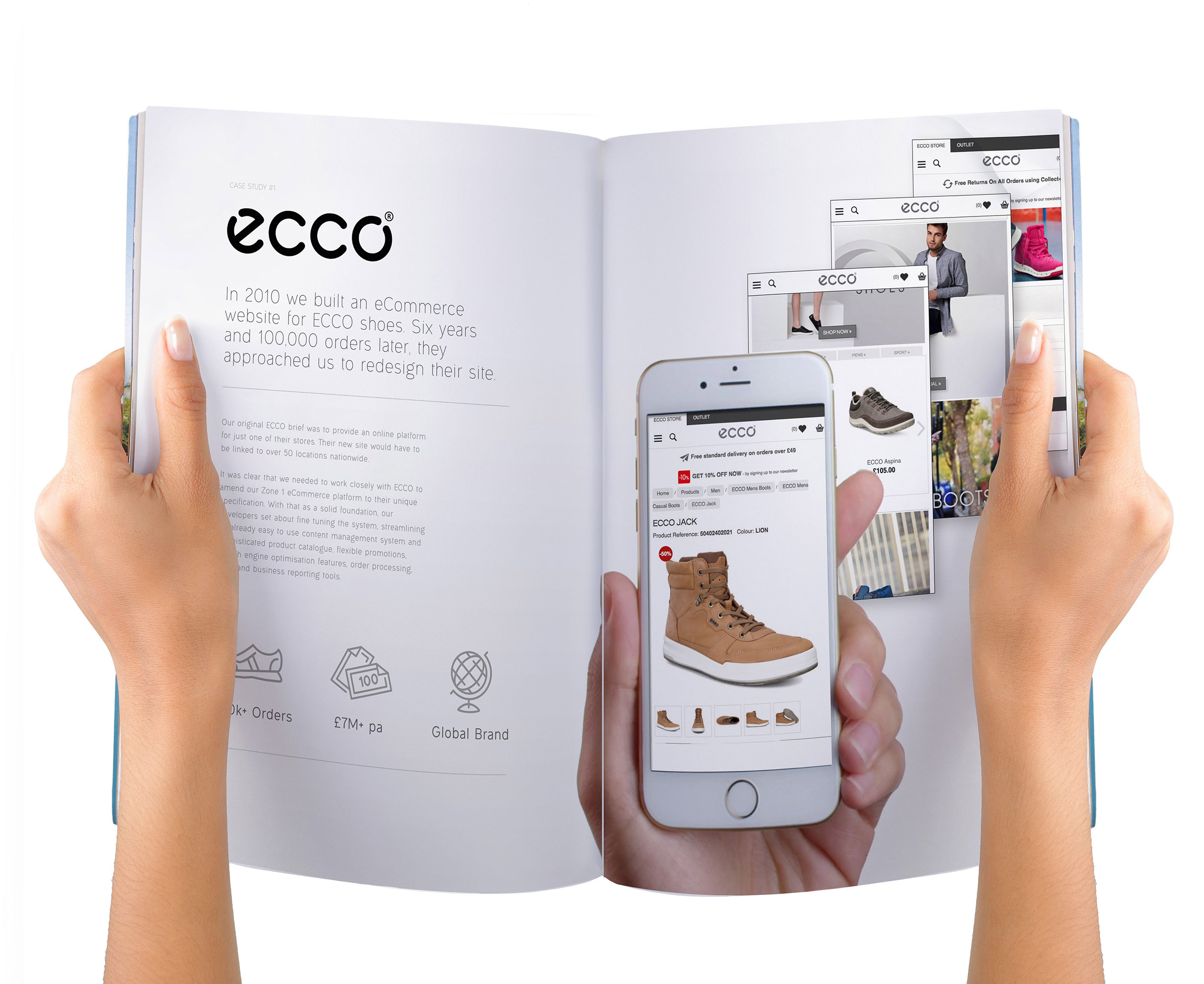 Iconography Promo Brochure - Ecco Case Study Spread