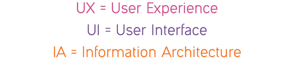 UX = User Experience. UI = User Interface. IA = Information Architecture.