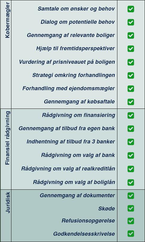 Hvilke ydelser dækker Bomae køberrådgivning