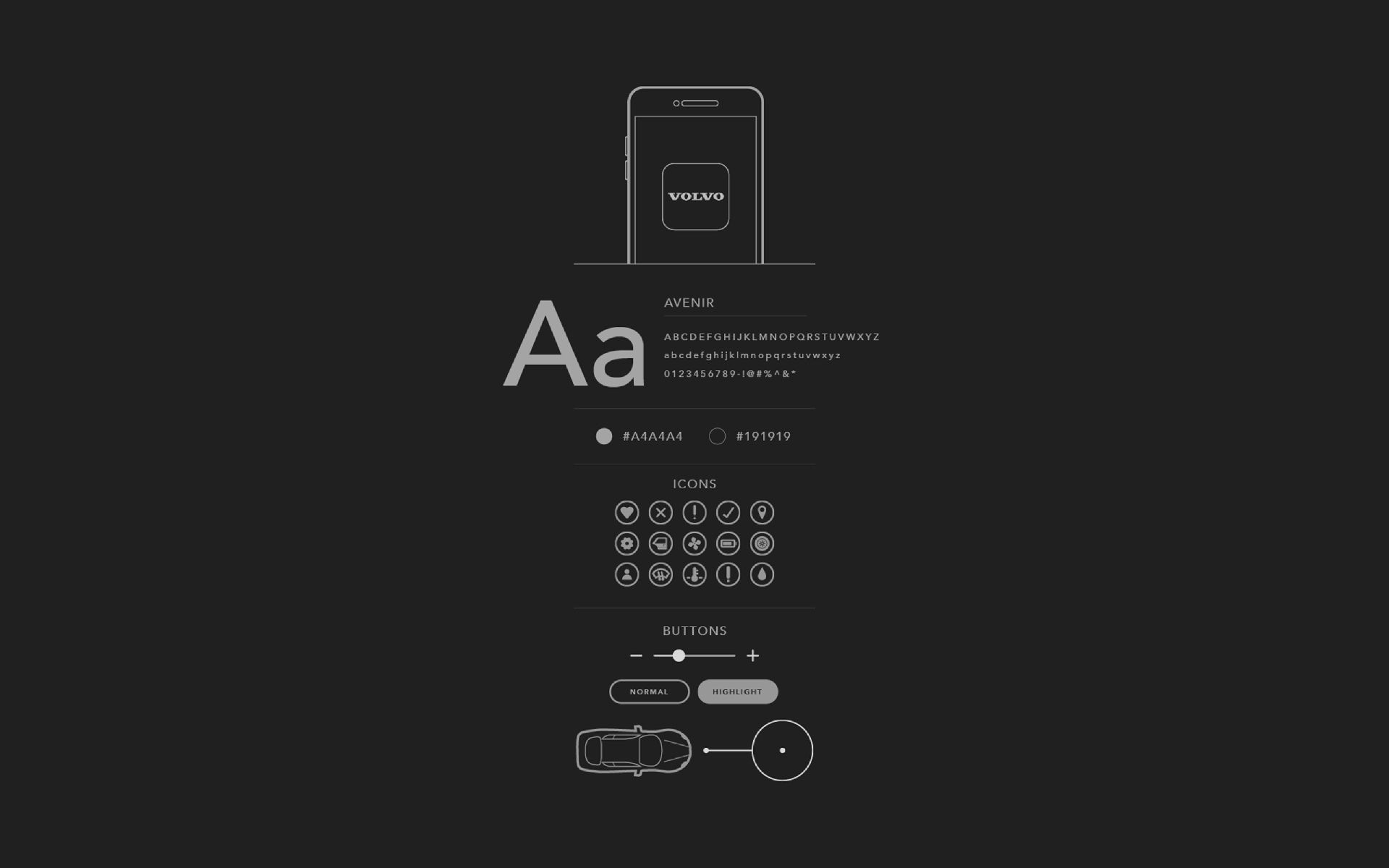 Style Guide Volvo App