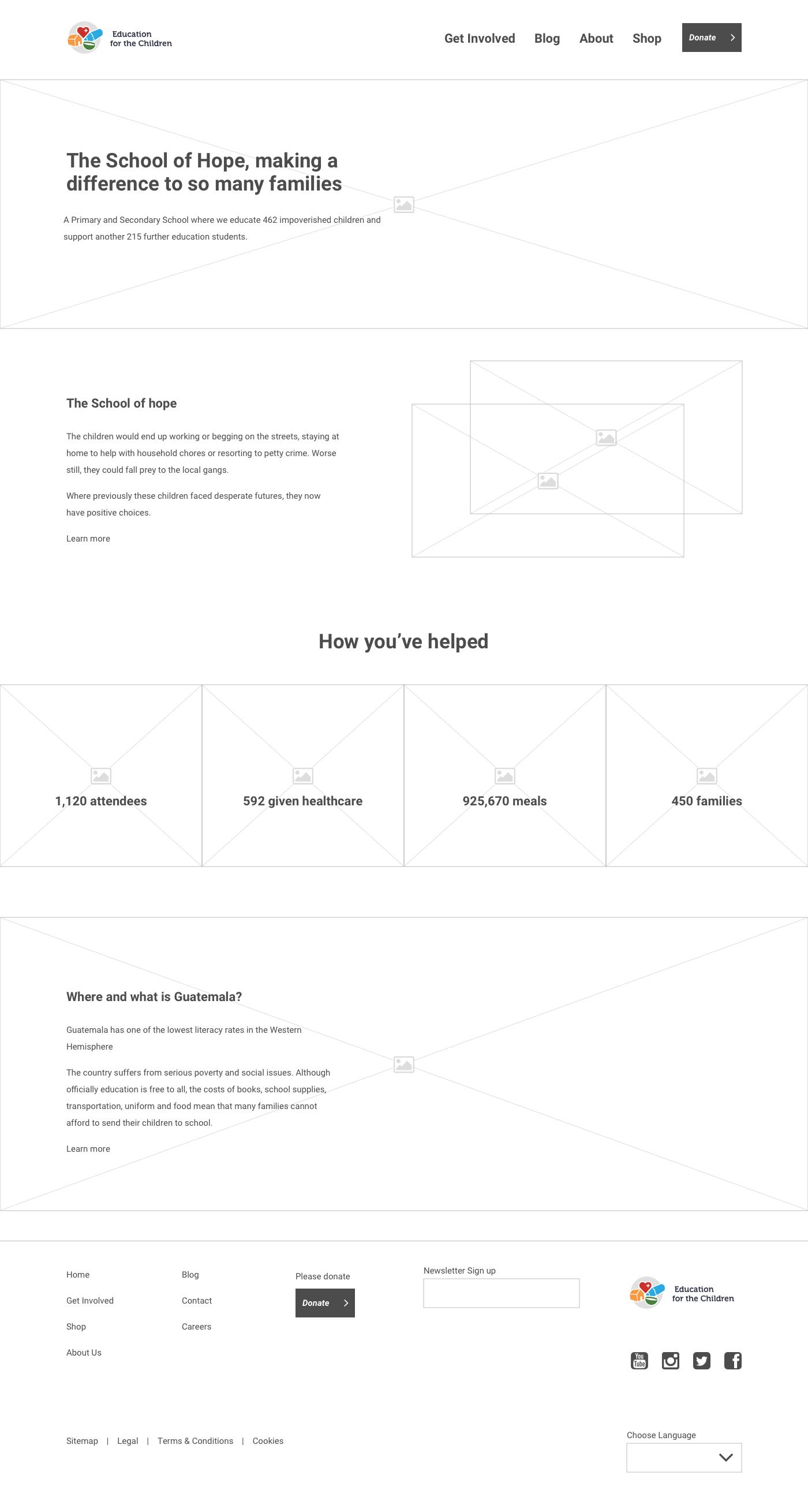Dear Zoo - Sitemap