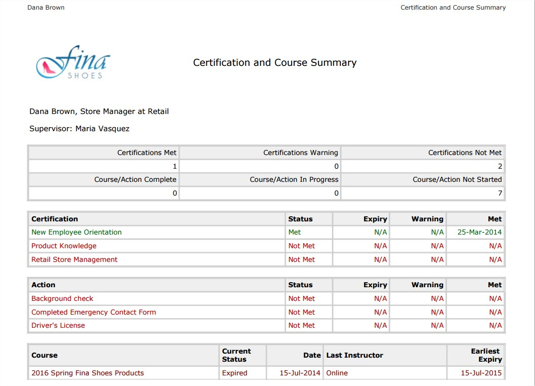 User Certification Summary Report - SmarterU LMS - Online Training Software