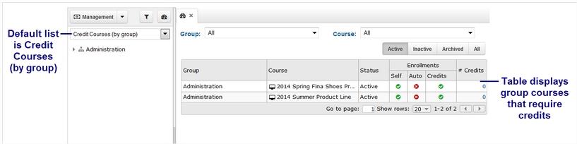 Course Credit Management - SmarterU LMS - Learning Management System