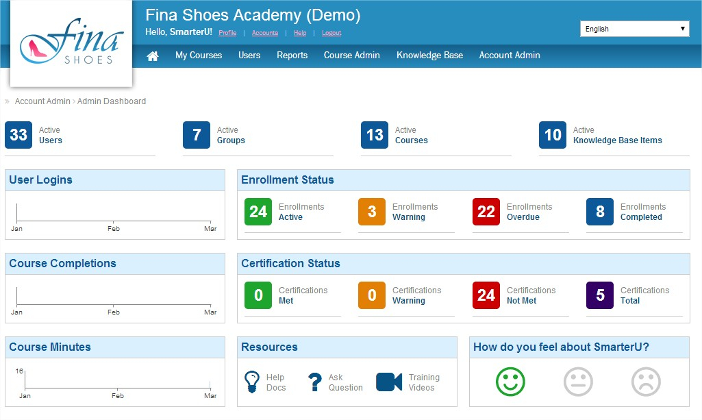 Admin Dashboard - SmarterU LMS - Learning Management System