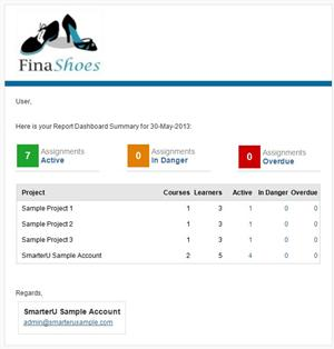 Weekly Reports - SmarterU LMS - Learning Management System.