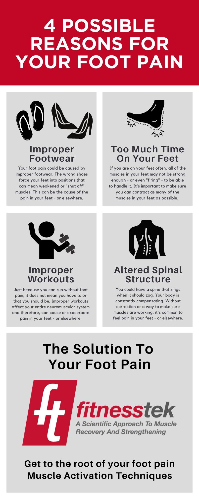 Four-reasons-for-foot-pain