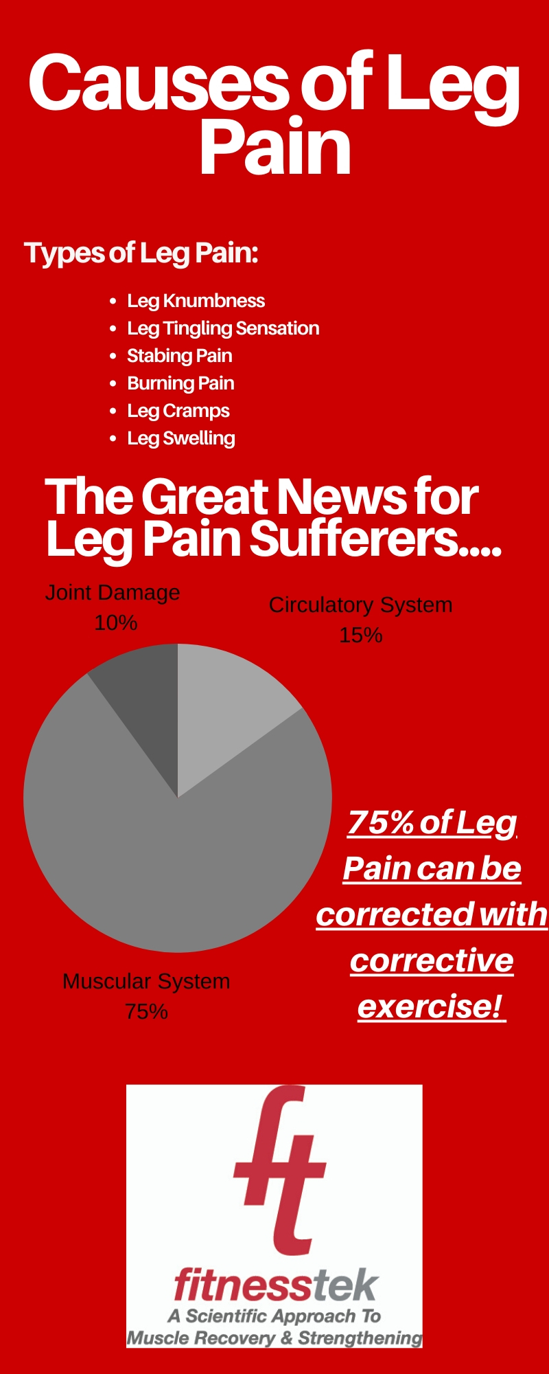 Causes-of-leg-pain