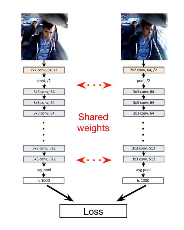 Deep Learning Blog Image 2