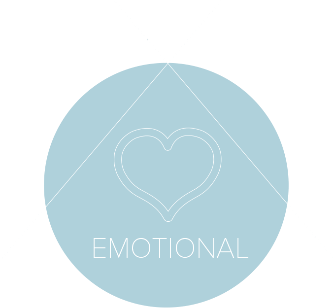 Emotional Element