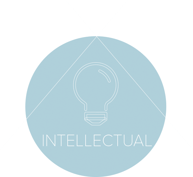 Intellectual Element