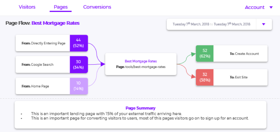 Flow Metrics Landing Page