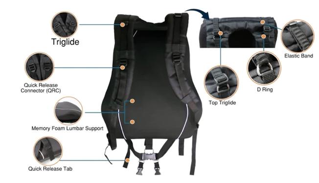 Posture Keeper Bag