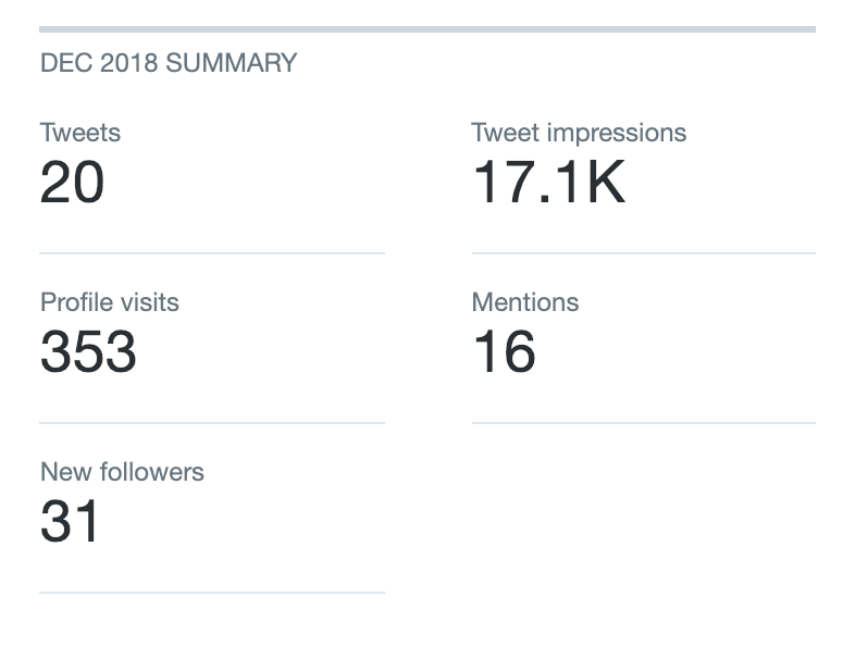 Rich Twitter Numbers December 2018