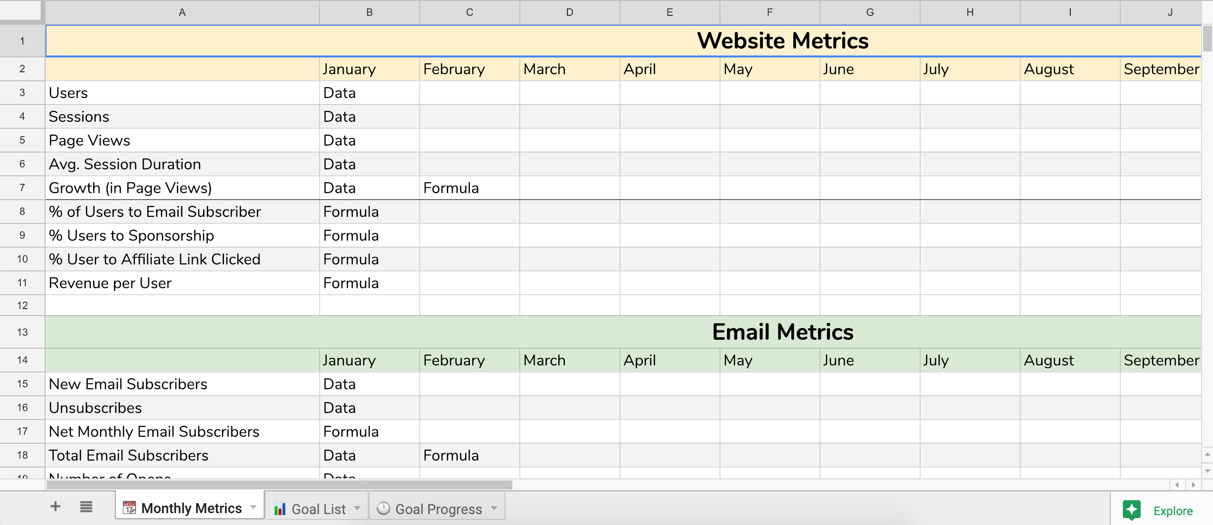 Spreadsheet with goals and metrics