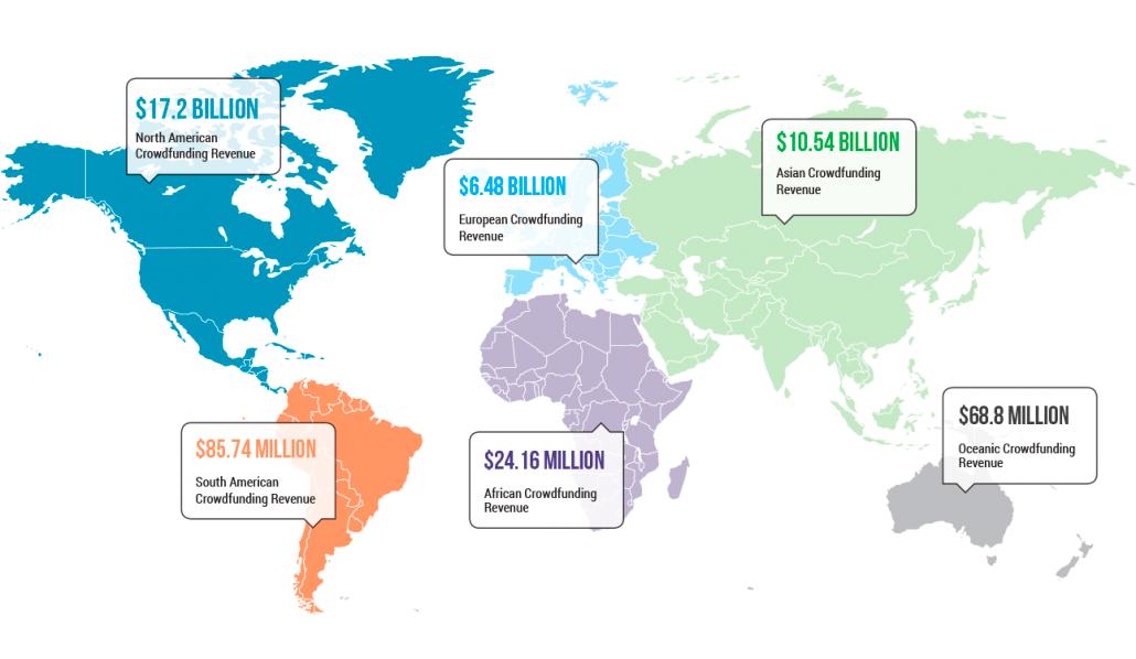 Crowdfunding Stats 2018