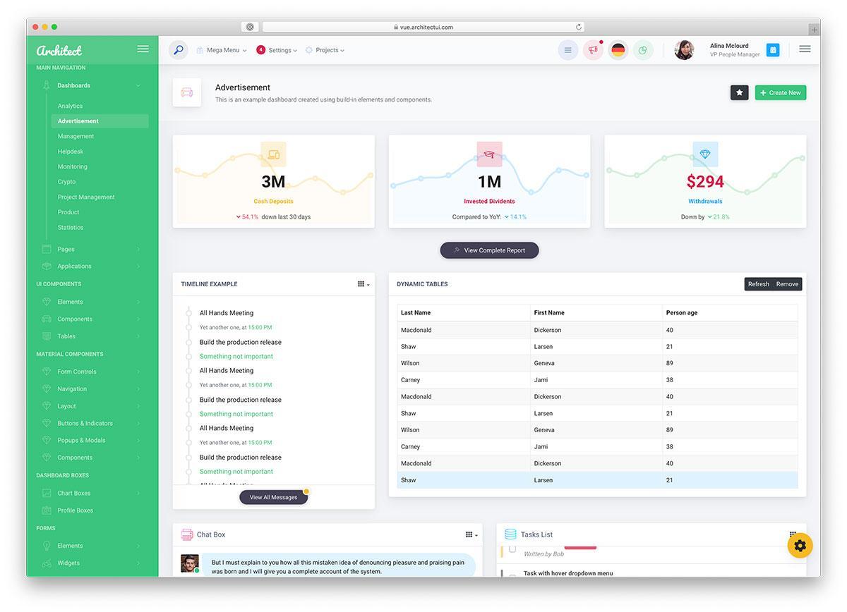 ArchitectUI Dashboard Vue Pro