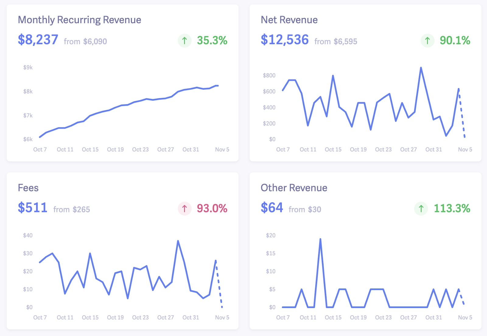 SoftwareIdeas metrics