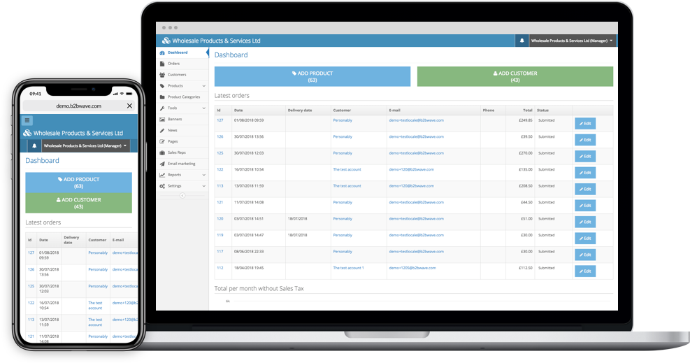 Discover our Admin Dashboard | B2B Wave