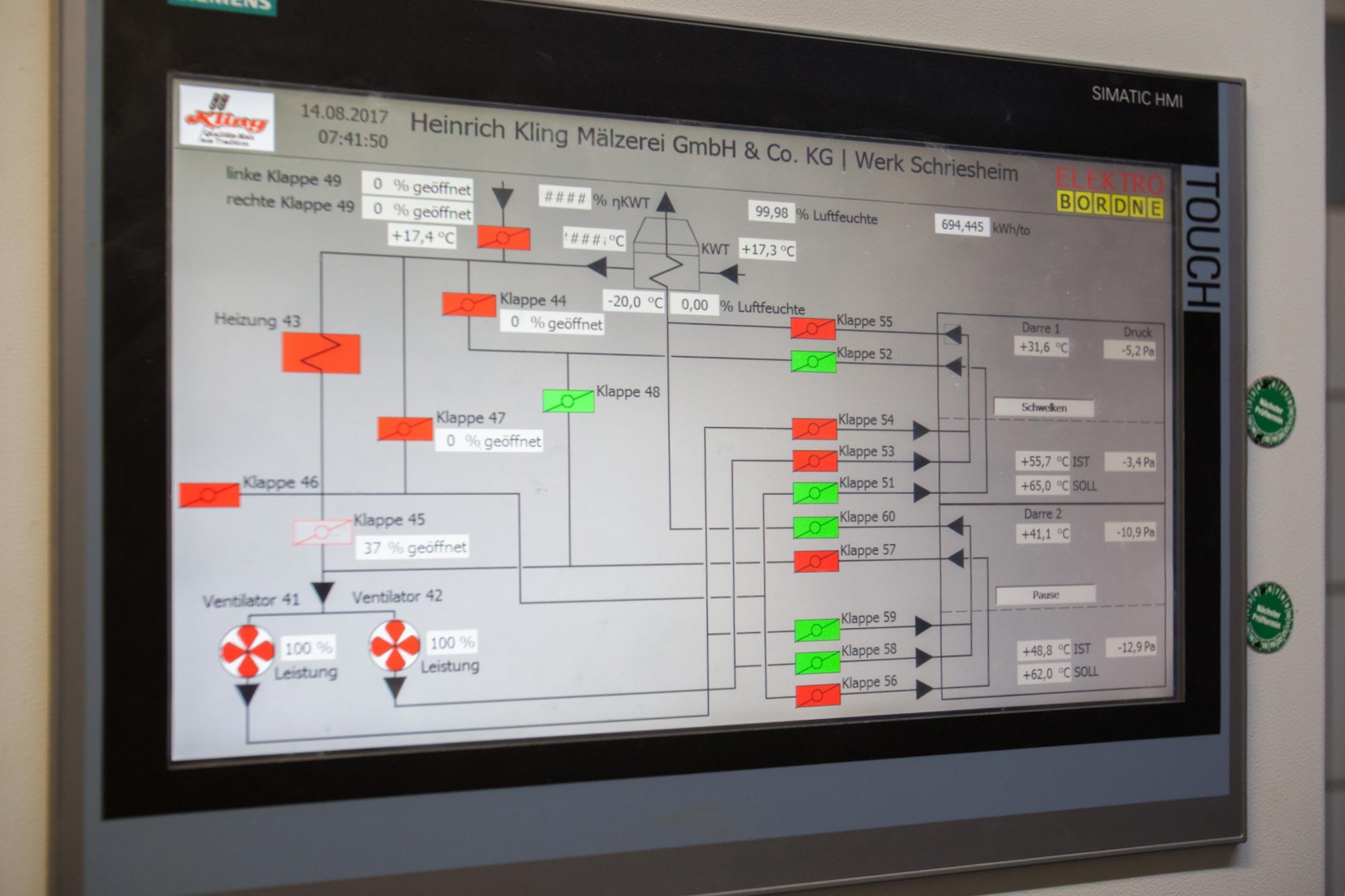 Steuerungsbildschirm der modernen Doppeldarre mit Wärmerückgewinnungs-System