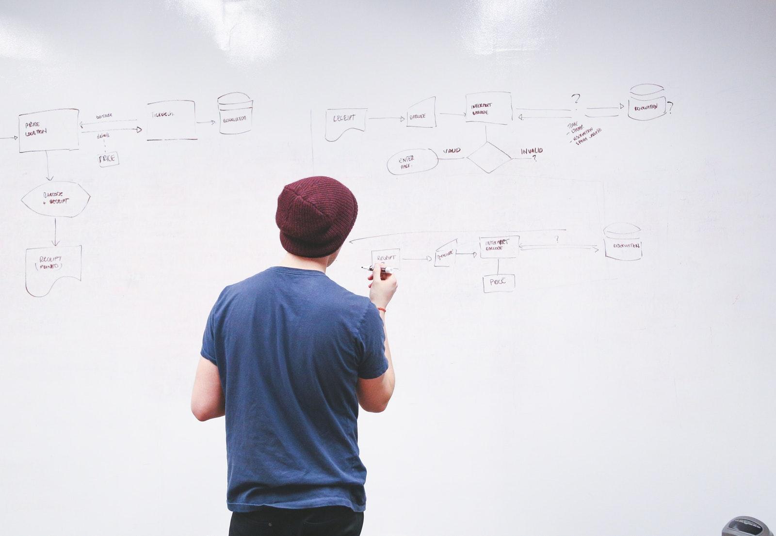 Digitale strategier logo design analyse